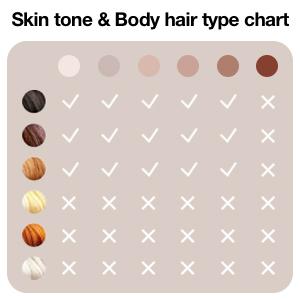 الوان الشعر والبشرة المناسبة لجهاز silk expert pro 3 من براون